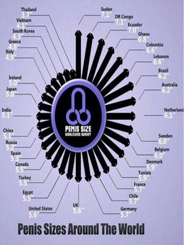 Beda Negara, Beda Juga Ukuran Mr. P, Ini Daftarnya! - Lifestyle Fimela.com