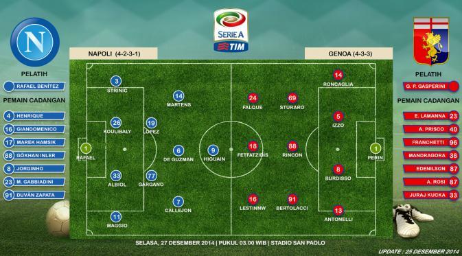 Napoli Vs Genoa Ujian Berat I Rossoblu Bola Liputan6 Com